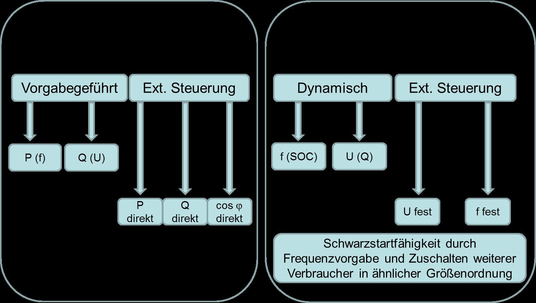 https://www.pressebox.de/attachments/details/815622 https://cdn.itroot ...