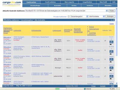 LIDL schreibt Filialdistribution Benelux bei Cargoclix aus