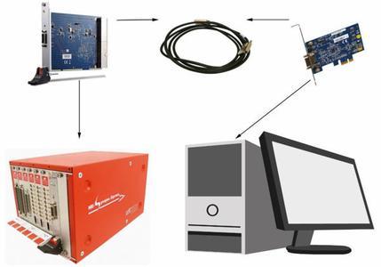 me synapse express xl br cke von compactpci zu pci express ber kabel amc analytik. Black Bedroom Furniture Sets. Home Design Ideas
