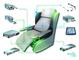 Experience the next-generation aircraft seat actuation systems live