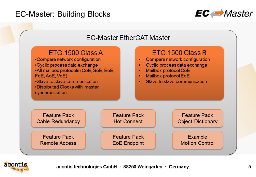 EC-Master EtherCAT Master Stack Running on Linux/64-Bit and Linux