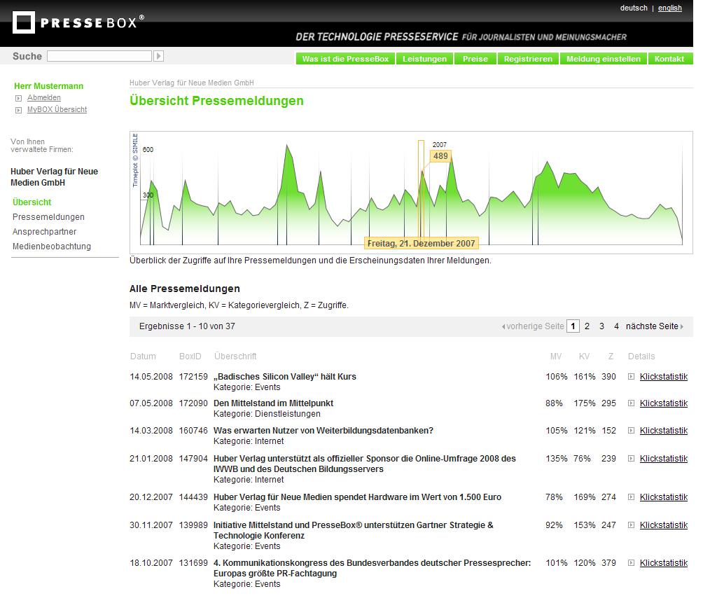Screenshot+Statistik.jpg