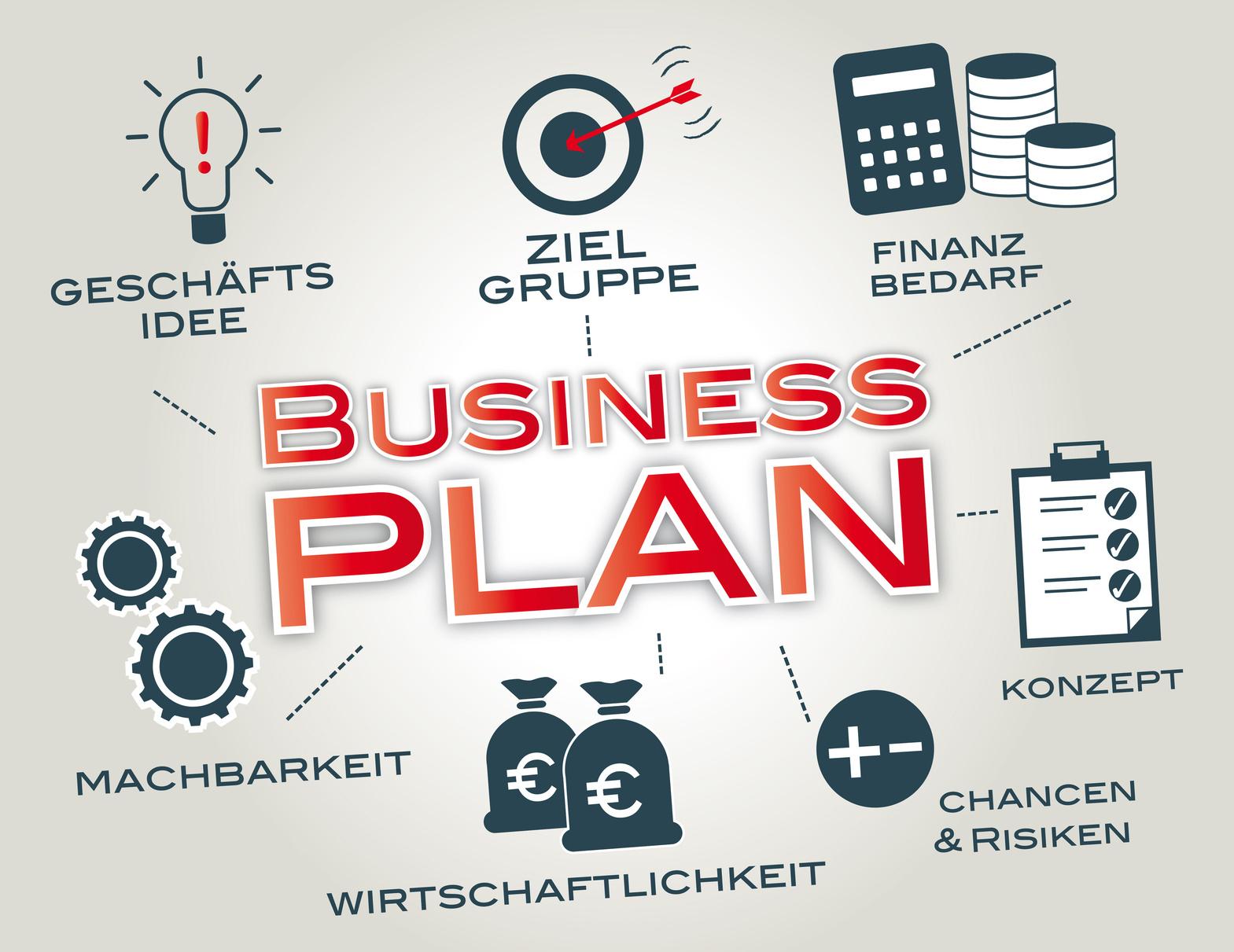 businessplan schreiben lassen - Rentabilittsvorschau Muster