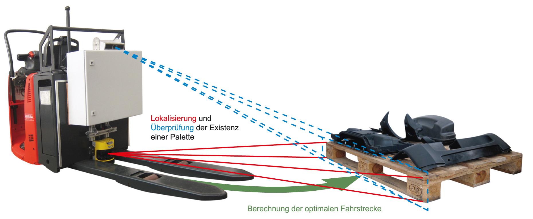 Gerade 2 Stücke Schwarz Schalter Für Fns Mig Mag Schweißen Gun Ruf Zuerst Schweißbrenner Schweißen & Löten Supplies
