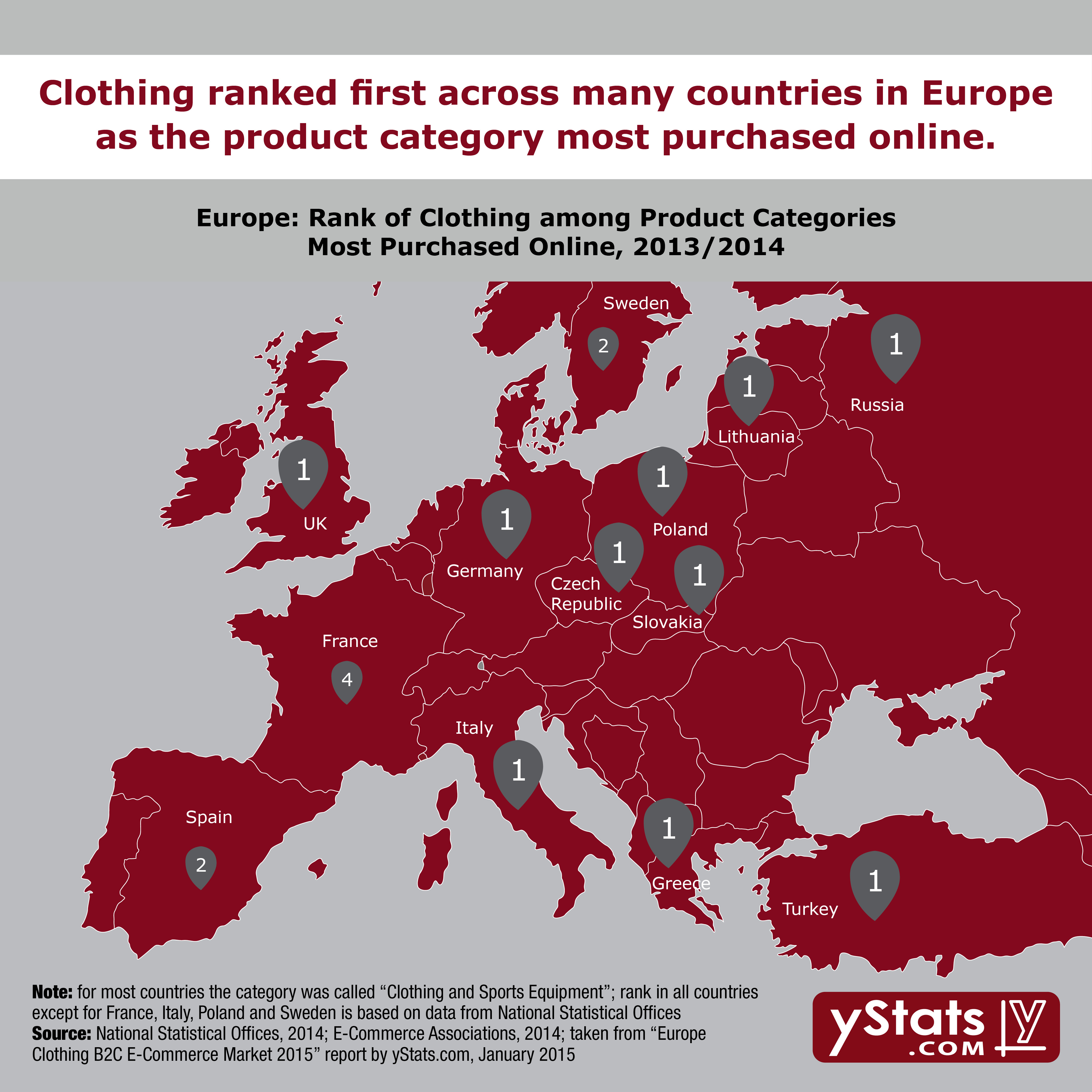 4b3b8026ace3 Clothing is Leading Product in Online Retail in Europe - yStats.com GmbH    Co. KG - Press release