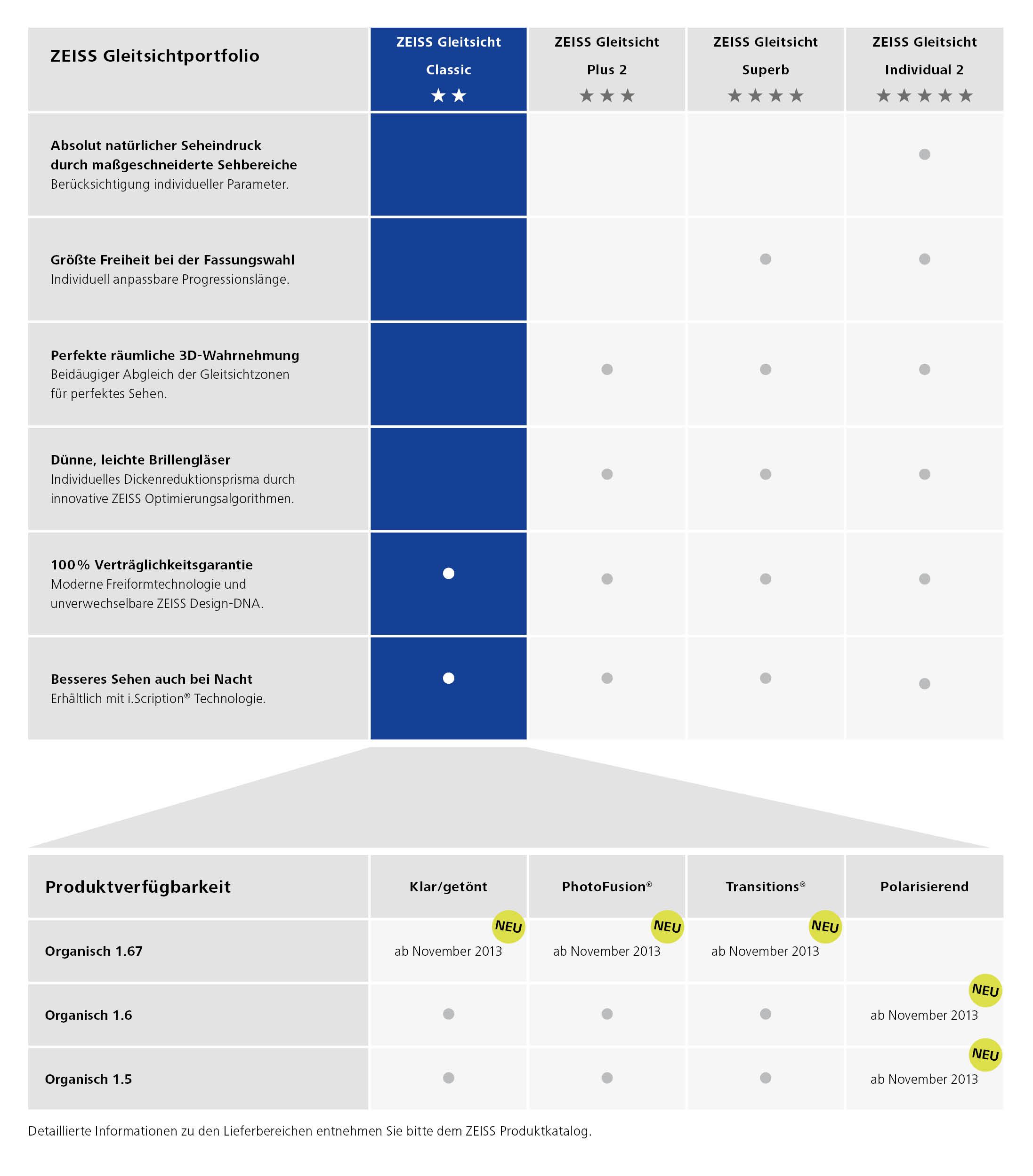 SENIOR PORTOFREI DEUTSCHLAND   /%/%/%/% /%/%/%  Sonderpreis BAUER NSX RESTE JUNIOR