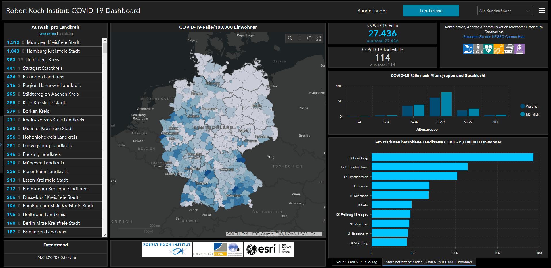 COVID-19 Dashboard vom Robert Koch-Institut in Kooperation mit Esri  Deutschland, Esri Deutschland GmbH, Pressemitteilung - PresseBox