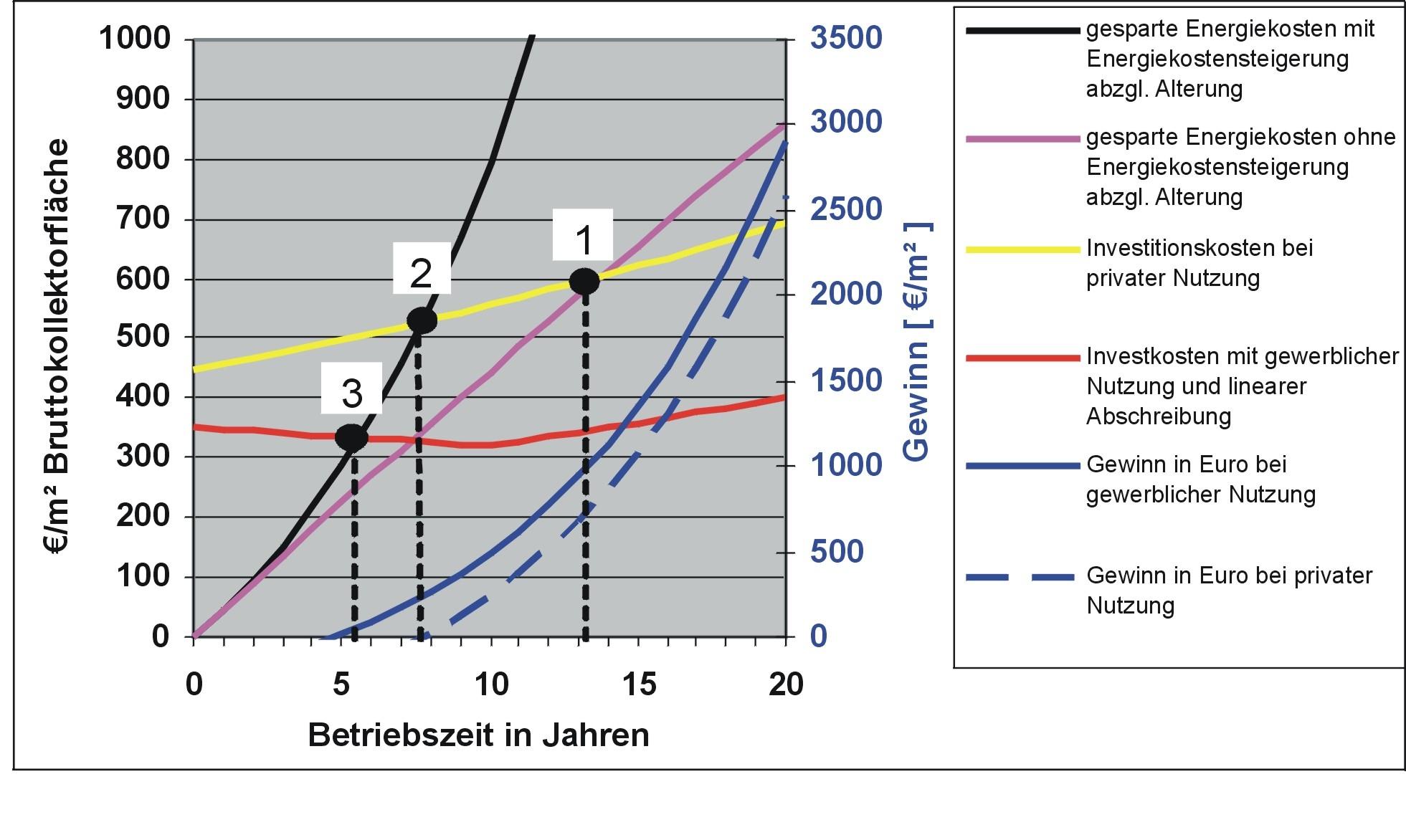 Großzügig Wie Man Ein Elektrisches Schematisches Diagramm Liest ...