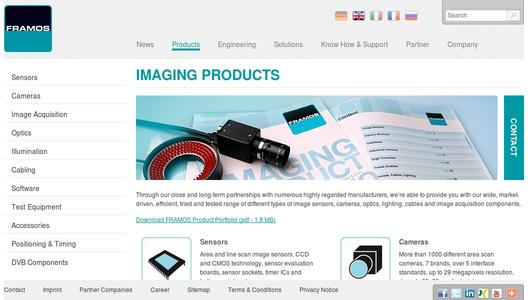 Interactive Product Catalogue
