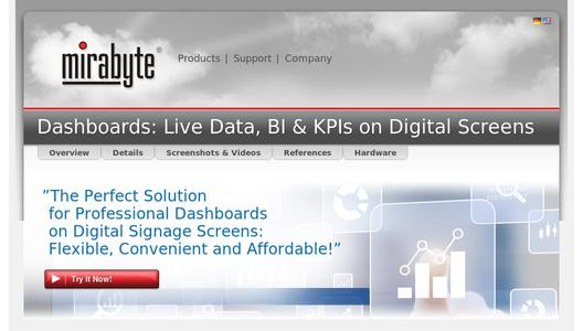 Dashboards for Live Data, BI & KPIs on Digital Screens