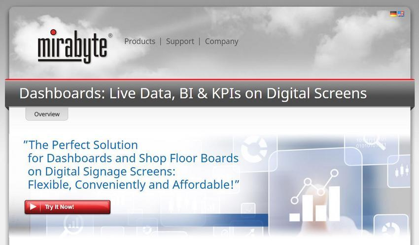Dashboards & Shopfloor Boards: Live Data, BI & KPIs on Digital Screens