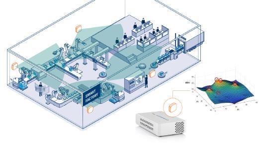 infografik smart factory