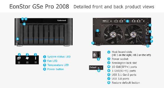 EonStor GSe Pro 2008 mit Erweiterung