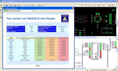 TPQR for TAKAYA