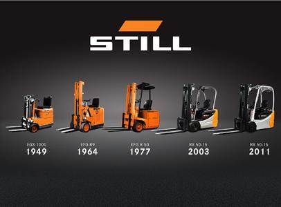 Nicht nur das Unternehmen, sondern auch die Produkte haben sich im Laufe der Jahre erfolgreich weiterentwickelt