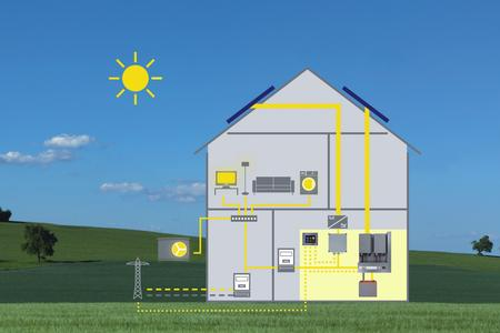 Azur Solar Abbildung Energiefluss
