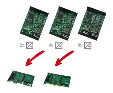 Modular control technology for PCI and PCIe multifunction cards from bmcm