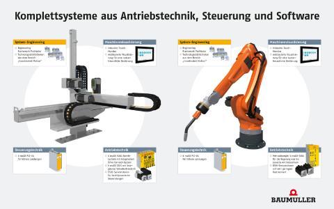 Von speziellen Technologiebausteinen über den Box-PC und die Steuerungstechnik bis hin zu den Antrieben für die Robotik bietet Baumüller Komplettlösungen für Handling- und Robotikanwendungen, wie beispielsweise die Handlingeinheit oder den Schweißroboter