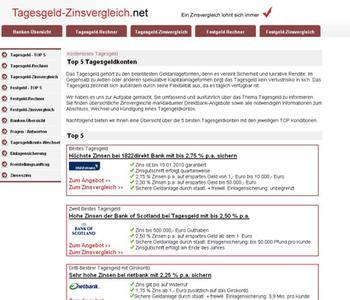 Tagesgeld-Zinsvergleich.net
