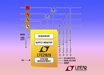 Quad Power Supply Sequencer & Supervisor Provides Simple