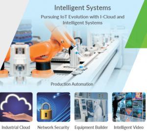 Aktuelle Übersicht zu Plattformen für Industrie PC, die industrielle Kommunikationstechnik, Messtechnik und Automation