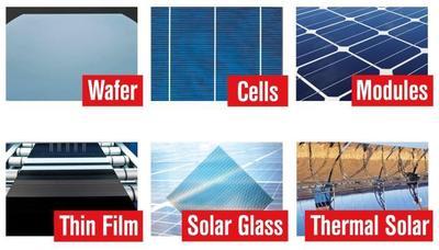 Das umfassendste Produktportfolio für optische Inspektion
