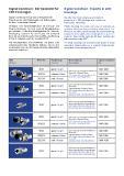 Übersicht über die LED-Fassungen (Gehäuse) von Signal-Construct.
