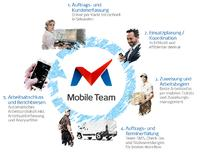 MOBILE TEAM - 360° Solution Field Service Management