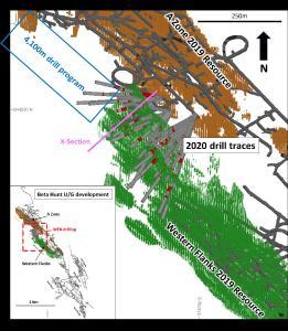 Abbildung 1: Draufsicht (schräg) auf den Untergrund von Beta Hunt, die die aktuellen Ressourcen der Zone A und der Westflanke mit Bohrspuren aus dem Bohrprogramm 2020 Western Flanks North zeigt