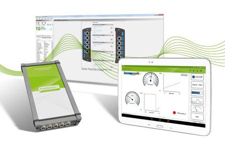 FlexConfig Analyzer 3.3 und die Geräte der FlexDevice-Familie