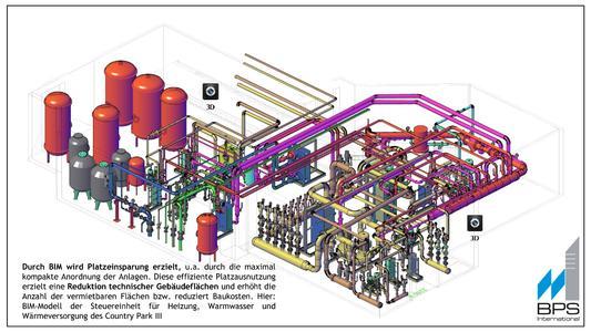 BIM Building Information Modeling - Durch BIM wird Platzeinsparung erzielt, u.a. durch die maximal kompakte Anordnung der Anlagen. Diese effiziente Platzausnutzung erzielt eine Reduktion technischer Gebäudeflächen und erhöht die Anzahl der vermietbaren Flächen bzw. reduziert Baukosten. Hier: BIM-Modell der Steuereinheit für Heizung, Warmwasser und Wärmeversorgung des Country Park III
