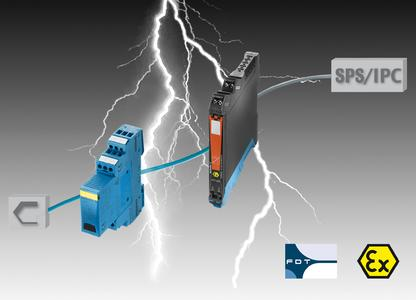 Complete solution for intrinsically safe circuits – lightning and surge protector VARITECTOR SPC EX and the signal converter ACT20X