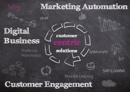 Customer Engagement, Marketing Automation und Digital Business sind die Kernthemen der Sybit auf der DMEXCO 2018 (Bild: Sybit)