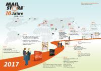 infografik-10years