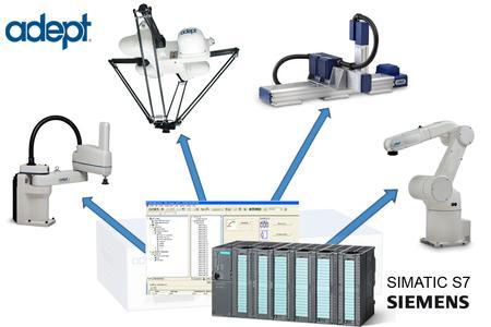 Mit der neuen Adept ePLC-Baureihe realisiert Adept die Möglichkeit der Programmierung von Robotern direkt aus der vertrauten Programmierumgebung für die SIMATIC S7