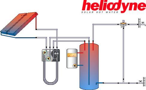 Heliodyne Template in Polysun Simulation Software