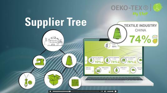 Die neue MySTeP-Datenbank bietet eine zusätzliche Möglichkeit, die Gültigkeit und weitere Detailinformationen bestehender OEKO-TEX® Zertifikate zu validieren