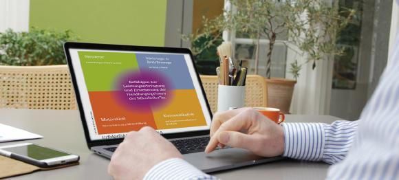 Vorbereitung einer Business Moderation zum Thema: Führungsarbeit im Unternehmen stärken