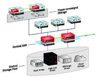 [PDF] SAN combination Huawei copy