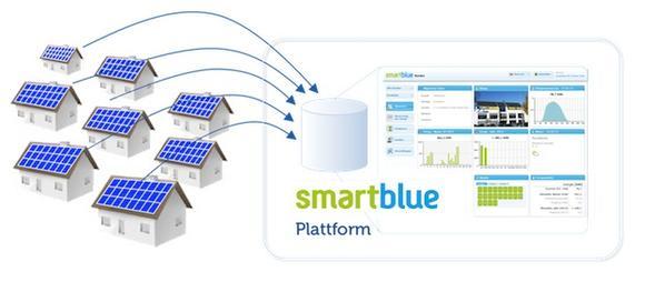smartblue Webportal
