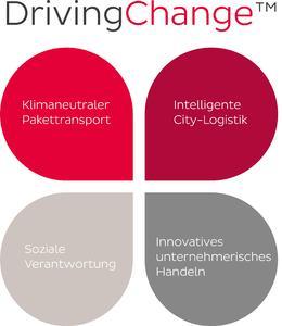 Die Schwerpunkte von DrivingChange™ sind eng abgestimmt auf die wichtigsten Themen und Herausforderungen im Kerngeschäft von DPD