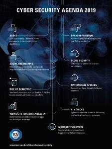 TÜV SÜD: Das sind die Cyber-Security-Trends 2019