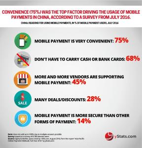 Infographic: Asia-Pacific Online Payment Methods: Full Year 2016
