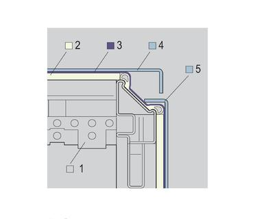 EMV-Abschirmung beim Varistar: 1 - Gestell, 2 - Dichtung, 3 - Kontaktierung/Schirmung, 4 - Rückwand, 5 - Seitenwand