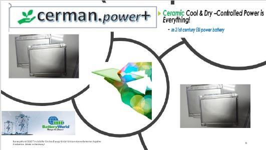 Grüne, innovative Li-Hochleistungs-Batterien - cerman.power+ -made in Germany