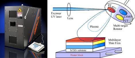 Prinzip der gepulsten Schichtabscheidung mit dem Excimerlaser (PLD-Verfahren)