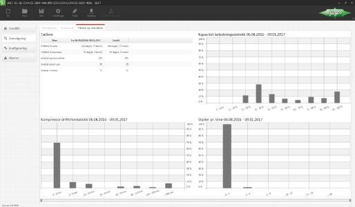 En væsentlig fornyelse af BEST softwaren er muligheden for at få vist tællere og statistikker for datalogs