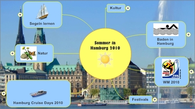 Sommer in Hamburg 2010