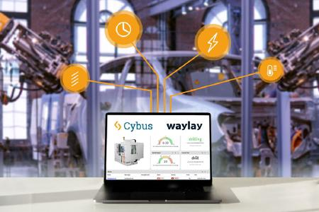 The combined solution of Cybus and Waylay empowers building own smart industrial IoT use cases.