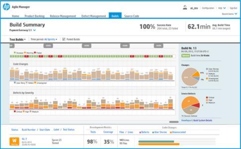 Version 9.3 der Helpdesk-Software erhält Rekordzahl an ITIL-Gold-Zertifizierungen